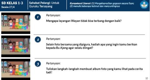 Soal Bahasa Indonesia Kelas 1-3 SD/MI Tentang Mengekspresikan Gagasan secara Lisan; Menulis Beberapa Kalimat dan Menyuntingnya