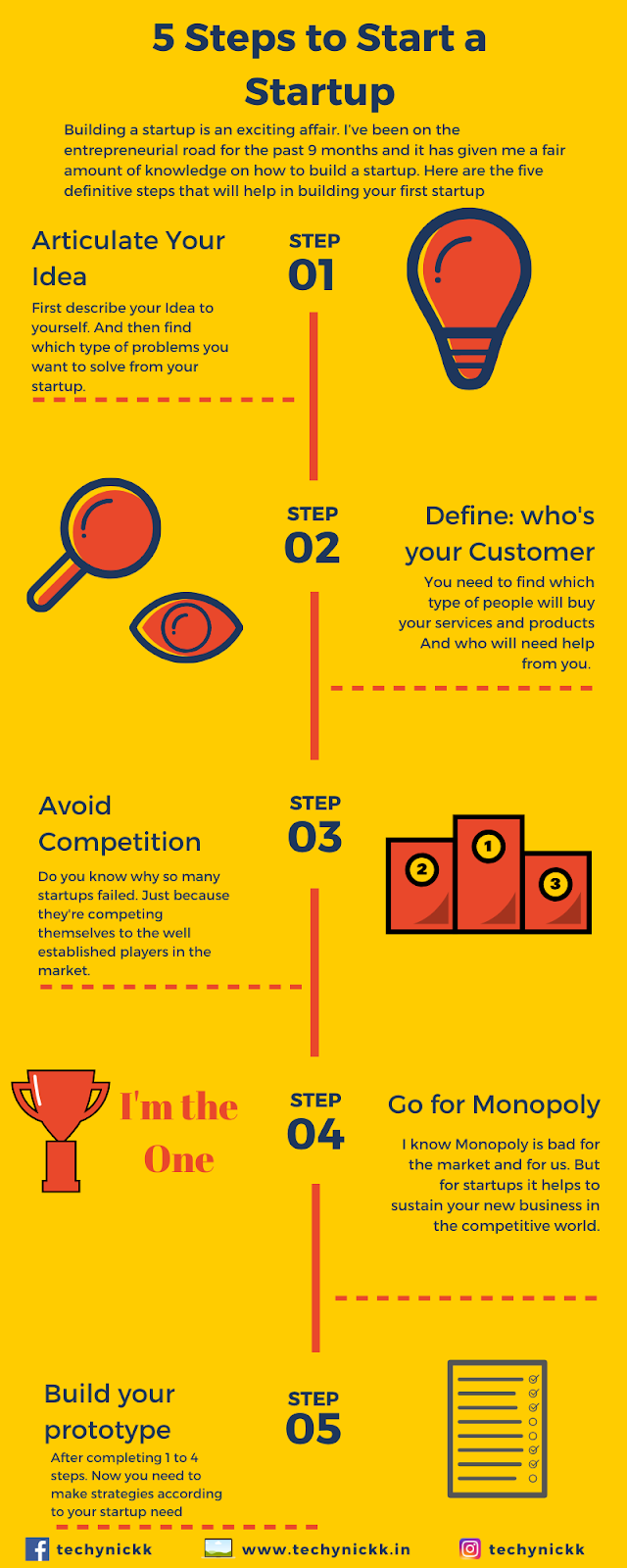 The Pathway to Starting Your Own Startup #Infographic