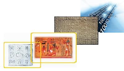 sejarah teknologi