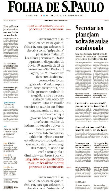 Capa da Folha de S.Paulo sobre as mortes da covid-19 por minuto. Café com Jornalista