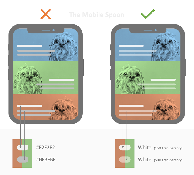 Visually distorted - use white color with transparency instead of using gray colors.