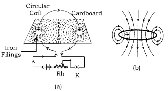 10 CLASS- EFFECT OF ELECTRIC CURRENT- QUESTION & ANSWER