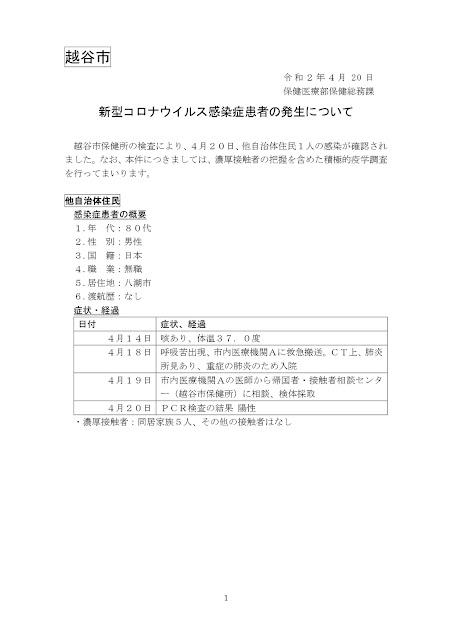 新型コロナウイルス感染症患者の発生について(4月20日発表)