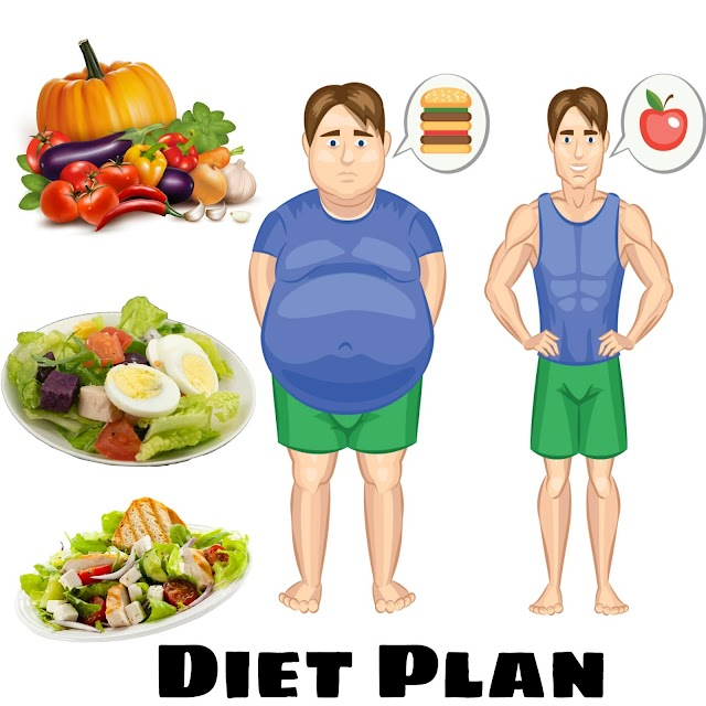Diet Plan To Lose Weight Fast In Hindi Lose 10 Kgs In 10 Days 2021
