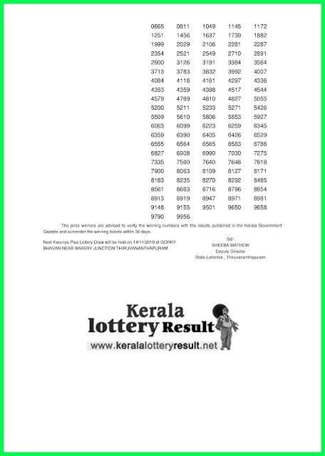 Kerala Lottery Result 07-11-2019 Karunya Plus KN-289 Lottery Result keralalotteryrersult.net -