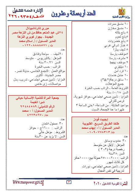 وظائف اليوم فى مصر, وظائف القوى العاملة 2020, وظائف وزارة القوى العاملة, وظائف القوى العاملة