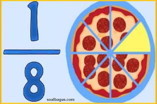 Kunci jawaban matematika kelas 4 tentang pecahan, latihan soal halaman 45 46. bse matematika kelas 4 edisi revisi 2018