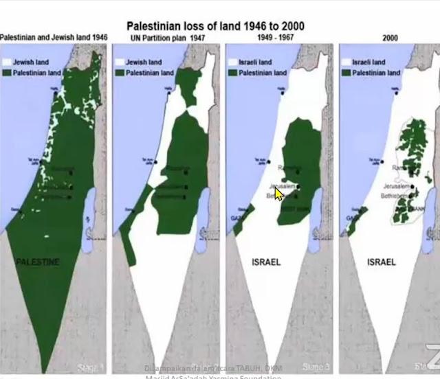 Aneksasi wilayah Palestina