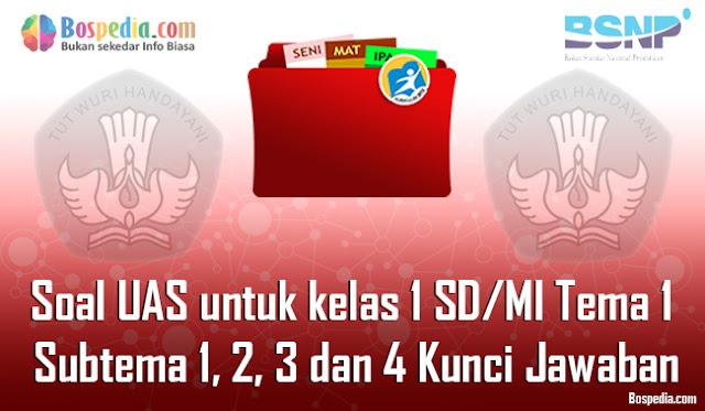 Contoh Soal UAS untuk kelas 1 SD/MI Tema 1 Subtema 1, 2, 3 dan 4 plus Kunci Jawaban