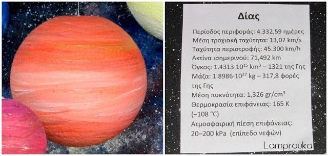 Πληροφορίες για τον πλανήτη Δία.