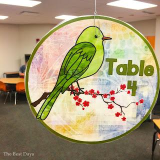 Watercolor Bird Table Signs