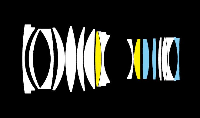 Оптическая схема объектива Nikkor Z 50mm f/1.2 S