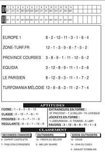 programme quinté Pronostic Vendredi 20/08/2021
