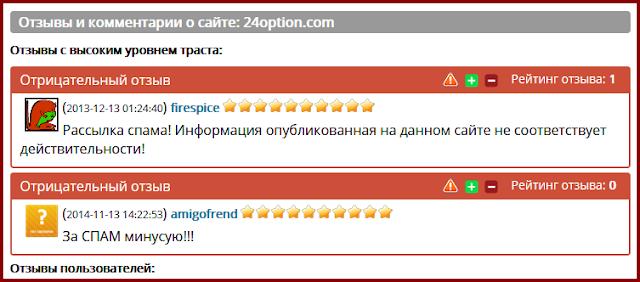 Отзывы и комментарии о сайте: 24option.com