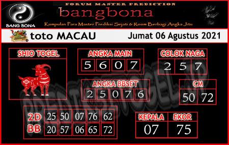 Prediksi Bangbona Toto Macau Jumat 06 Agustus 2021