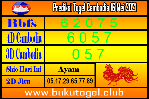 Prediksi Kamboja 16 Mei 2021