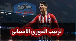 أتلتيكو مدريد يحافظ على وصافة الدوري الإسباني بثنائية ضد فياريال بالفيديو