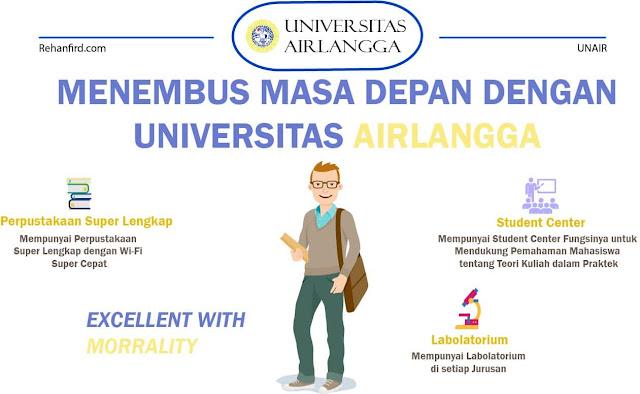 Universitas Airlangga : Universitas Impianku!