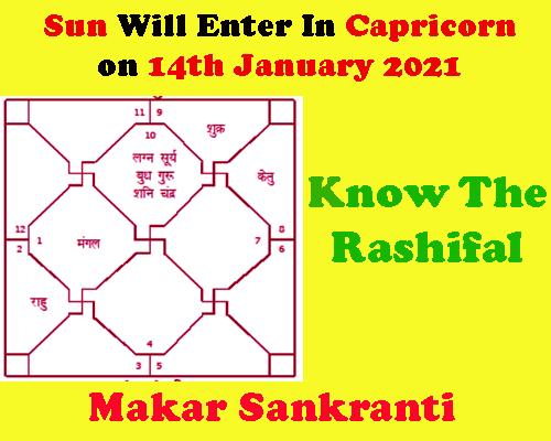 predictions of sun enter in capricorn on 14th january 2021
