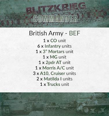 British, BEF