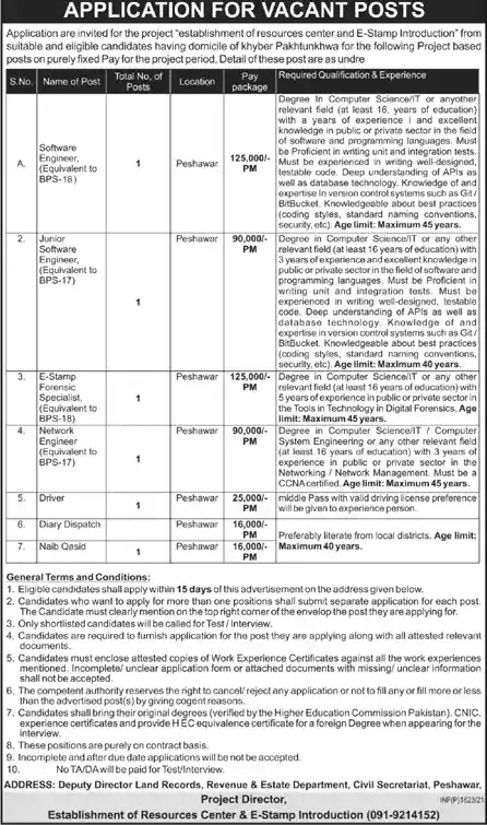 New Jobs in Revenue and Estate Department Peshawar KPK Jobs 2021