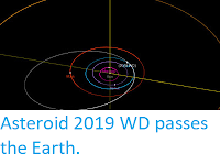 http://sciencythoughts.blogspot.com/2019/11/asteroid-2019-wd-passes-earth.html