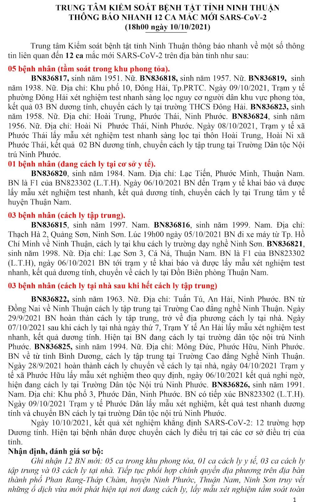 Ngày 10-10, Ninh Thuận ghi nhận 12 ca mắc Covid-19 mới