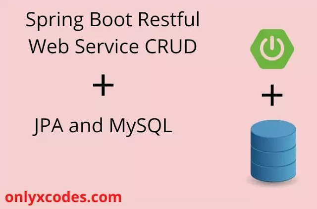 Spring Boot Restful Web Services CRUD Example Download