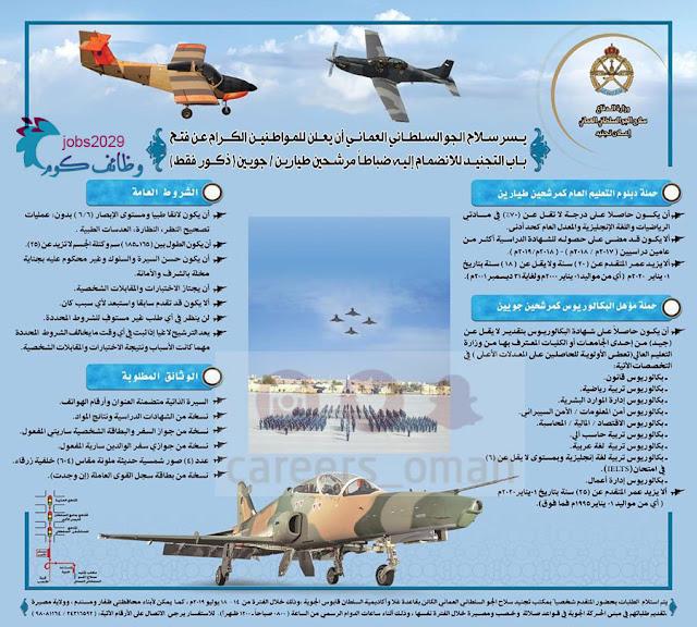 وظائف-شاغرة-فئ-سلطنة-عمان