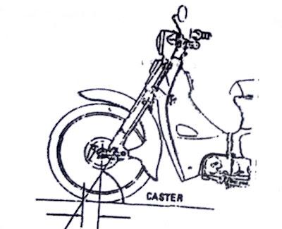 Kemudi merupakan komponen utama dalam berkendara Sistem Kemudi Sepeda Motor dan Gangguan Pada Kemudi