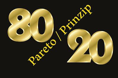 80/20  PRINCIPLE, 80/20 RULE, BOOK SUMMARY, SUMMARY, THE 80/20 PRINCIPLE