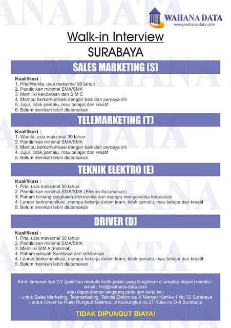 lowongan kerja Driver WAHANA DATA Surabaya