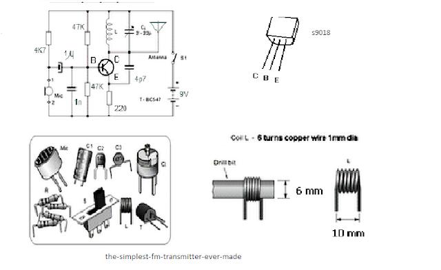 ideal technocare