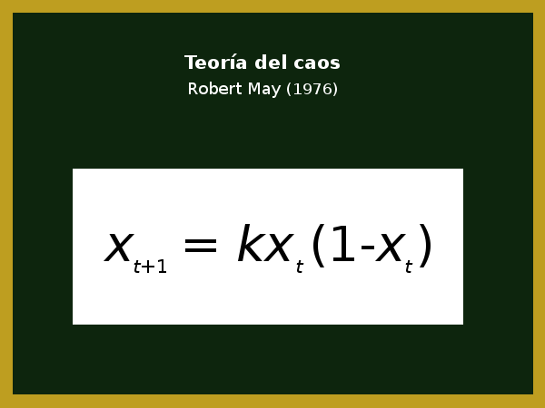 Teoría del caos de Robert May
