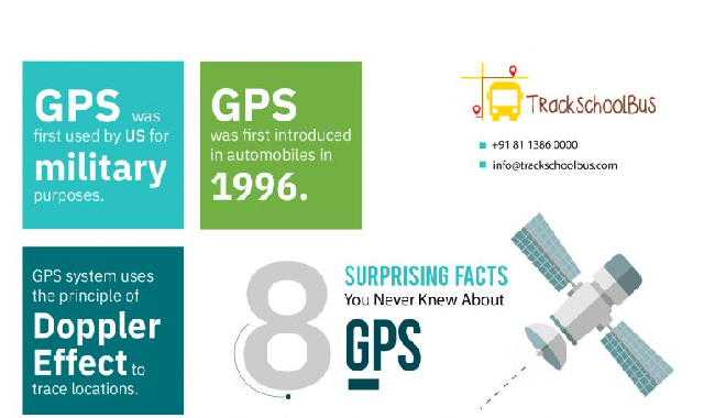 8 Surprising Facts You Never Knew About GPS #infographic