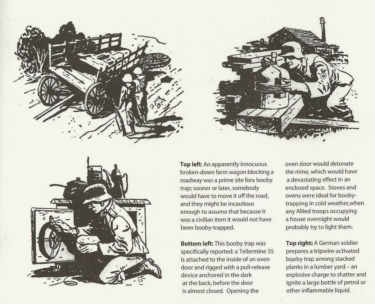 Sicherungs-Regiment 195: WWII German