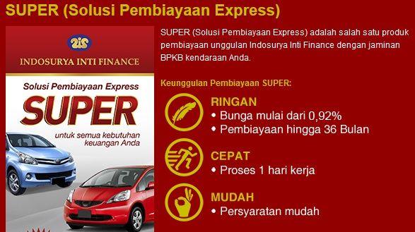 Indosfinance Owner