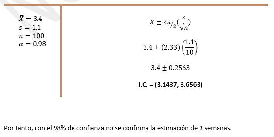 Actividad de aprendizaje 1.3 - Estadística Inferencial - ESPE