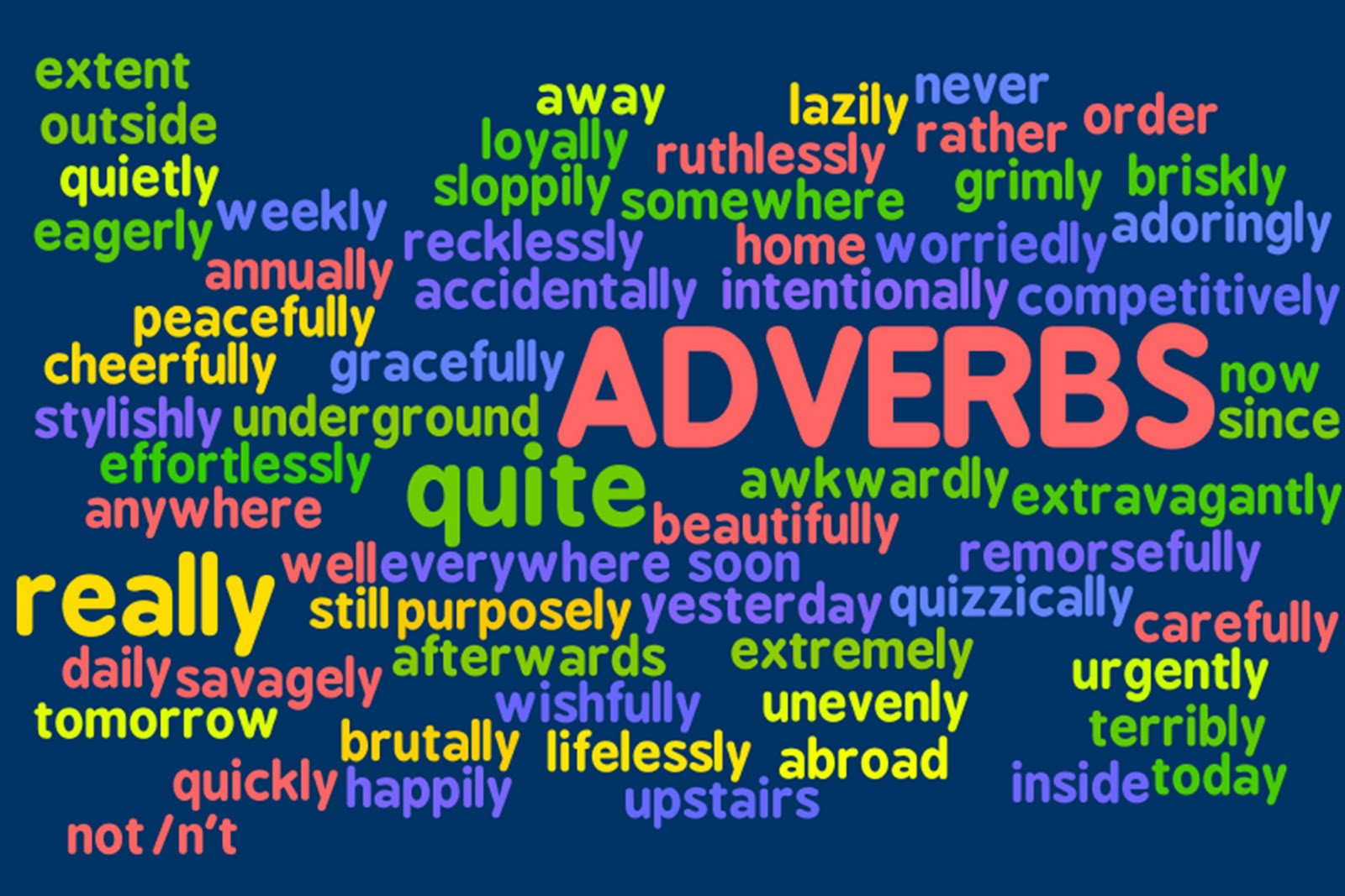 Level 2 English Types Of Adverbs