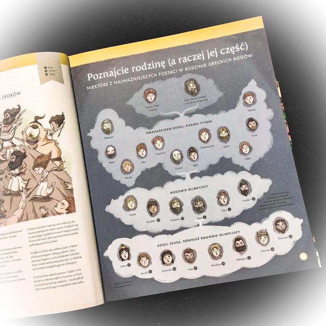 ATLAS MITÓW. POTWORY, HEROSI I BOGOWIE ORAZ MAPY DWUNASTU MITOLOGICZNYCH KRAIN, Thiago de Moraes, Nasza Księgarnia