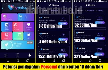 personal point, pendapatan personal bisnis vtube