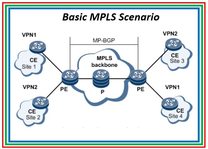 Manually Configuring a BGP Router ID per VRF in MPLS Networks