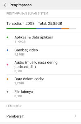 Tips Menghapus File Secara Menyeluruh Xiaomi