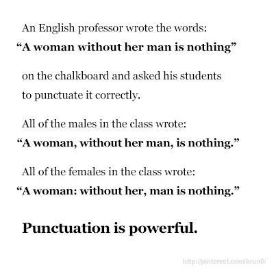 "An English professor wrote the words: ""A woman without her man is nothing"" on the chalkboard and asked his students to punctuate it correctly. All of the males in the class wrote: ""A woman, without her man, is nothing."" All of the females in the class wrote: ""A woman: without her, man is nothing."""