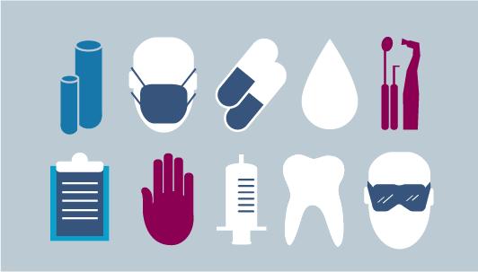 التغطية الوقائية بالصادات في طب الأسنان