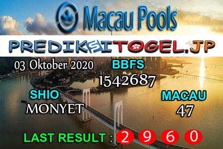 Prediksi Togel Wangsit Macau Pools Sabtu