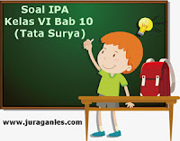 Soal IPA Kelas 6 Bab 10 tentang Tata Surya Lengkap Kunci Jawaban