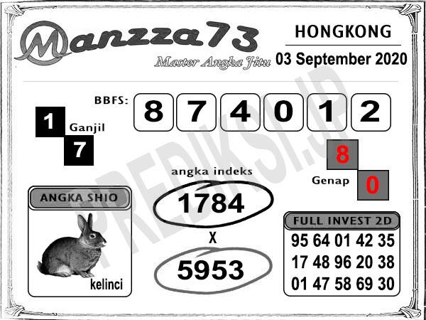 Prediksi Togel Manzza73 HK Kamis 03 September 2020
