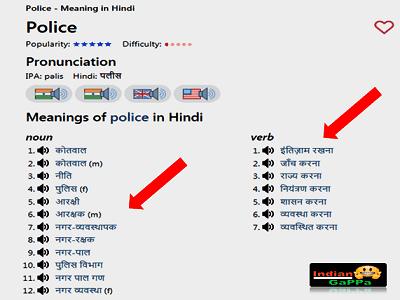 Police-Ko-Hindi-Me-Kya-Kahte-Hain,पुलिस-को-हिंदी-में-क्या-कहते-हैं, police-ko-hindi-mein-kya-kehte-hain,police-ko-hindi-me-kya-kehte-hain,police-ko-hindi-mein-kya-kahate-hain,police-in-hindi,police-meaning-in-hindi