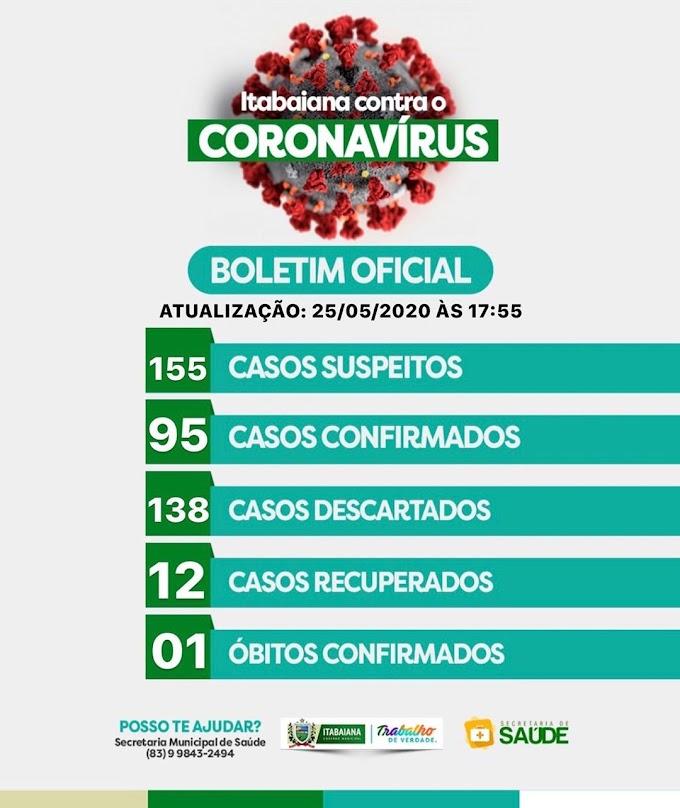 BOLETIM CORONA-VÍRUS (Itabaiana): Fique informado sobre atualizações em sua cidade. (25/05/2020).